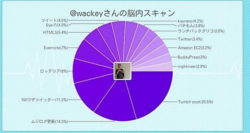 スクリーンショット(2010-03-13 10.23.53).jpeg